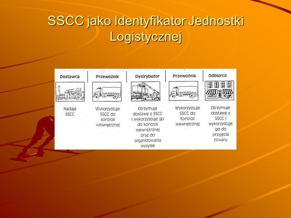 SSCC jako Identyfikator Jednostki Logistycznej