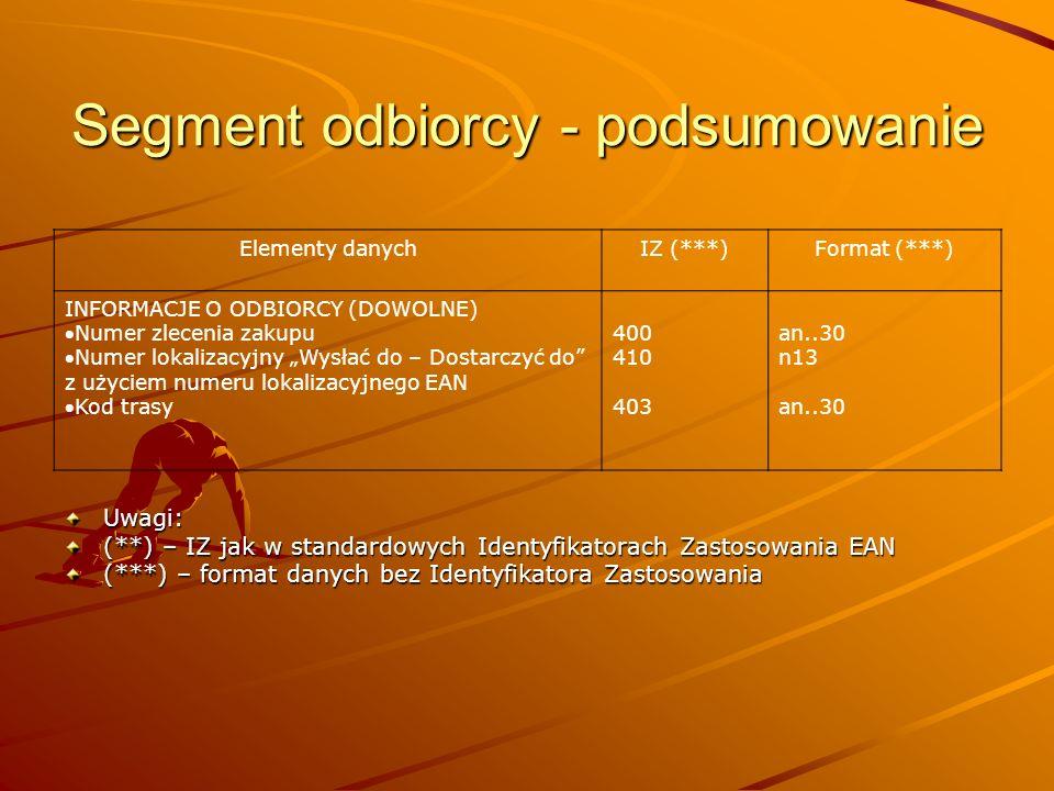Segment odbiorcy - podsumowanie Uwagi: (**) – IZ jak w standardowych Identyfikatorach Zastosowania EAN (***) – format danych bez Identyfikatora Zastosowania Elementy danychIZ (***)Format (***) INFORMACJE O ODBIORCY (DOWOLNE) Numer zlecenia zakupu Numer lokalizacyjny Wysłać do – Dostarczyć do z użyciem numeru lokalizacyjnego EAN Kod trasy 400 410 403 an..30 n13 an..30
