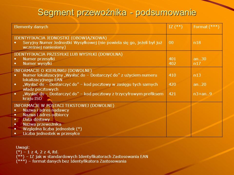 Segment przewoźnika - podsumowanie Elementy danychIZ (**)Format (***) IDENTYFIKACJA JEDNOSTKI (OBOWIĄZKOWA) Seryjny Numer Jednostki Wysyłkowej (nie powiela się go, jeżeli był już wcześniej naniesiony) 00n18 IDENTYFIKACJA PRZESYŁKI LUB WYSYŁKI (DOWOLNA) Numer przesyłki Numer wysyłki 401 402 an..30 n17 INFORMACJE O KIERUNKU (DOWOLNE) Numer lokalizacyjny Wysłać do – Dostarczyć do z użyciem numeru lokalizacyjnego EAN Wysłać do – Dostarczyć do – kod pocztowy w zasięgu tych samych władz pocztowych Wysłać do – Dostarczyć do – kod pocztowy z trzycyfrowym prefiksem kraju ISO 410 420 421 n13 an..20 n3+an..9 INFORMACJE W POSTACI TEKSTOWEJ (DOWOLNE) Nazwa i adres nadawcy Nazwa i adres odbiorcy Data dostawy Nazwa przewoźnika Względna liczba jednostek (*) Liczba jednostek w przesyłce Uwagi: (*) – 1 z 4, 2 z 4, itd.