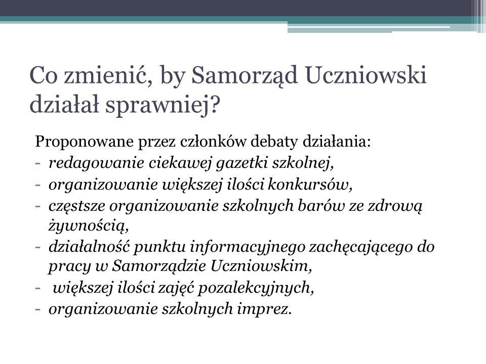 Co zmienić, by Samorząd Uczniowski działał sprawniej? Proponowane przez członków debaty działania: -redagowanie ciekawej gazetki szkolnej, -organizowa
