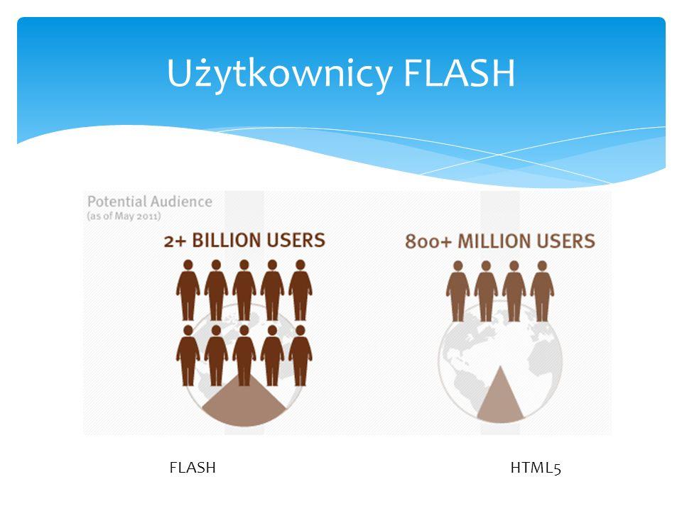 Użytkownicy FLASH FLASHHTML5