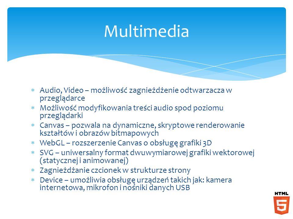Audio, Video – możliwość zagnieżdżenie odtwarzacza w przeglądarce Możliwość modyfikowania treści audio spod poziomu przeglądarki Canvas – pozwala na d