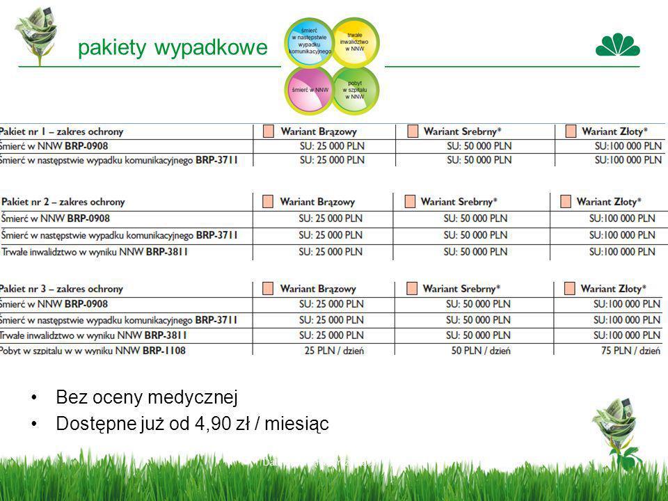 Data stworzenia prezentacji pakiety wypadkowe Bez oceny medycznej Dostępne już od 4,90 zł / miesiąc