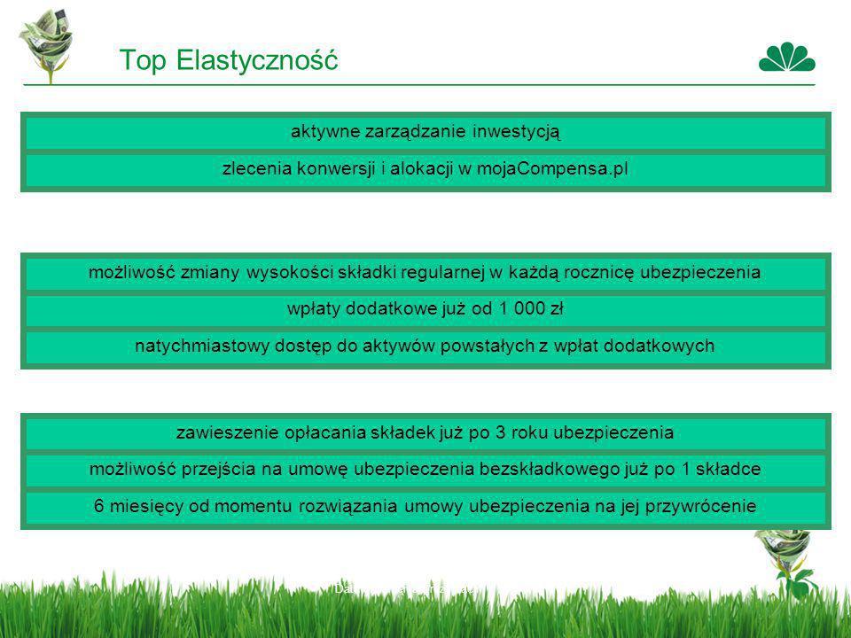 Data stworzenia prezentacji Top Elastyczność aktywne zarządzanie inwestycją zawieszenie opłacania składek już po 3 roku ubezpieczenia zlecenia konwers