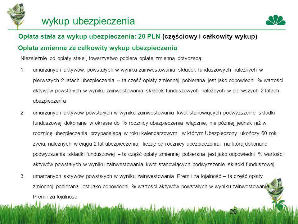 Data stworzenia prezentacji 29 Opłata stała za wykup ubezpieczenia: 20 PLN (częściowy i całkowity wykup) wykup ubezpieczenia Opłata zmienna za całkowi