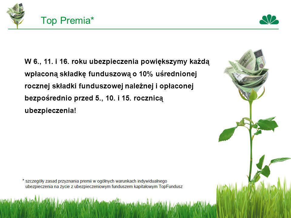 Data stworzenia prezentacji Top Premia* W 6., 11. i 16. roku ubezpieczenia powiększymy każdą wpłaconą składkę funduszową o 10% uśrednionej rocznej skł