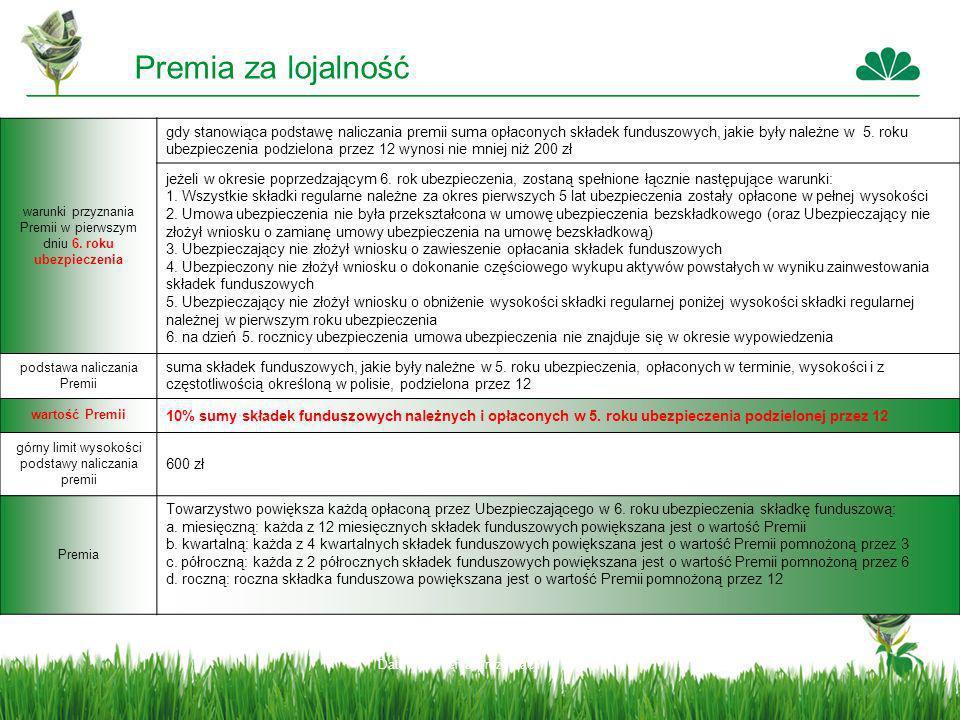 Data stworzenia prezentacji Premia za lojalność warunki przyznania Premii w pierwszym dniu 6. roku ubezpieczenia gdy stanowiąca podstawę naliczania pr