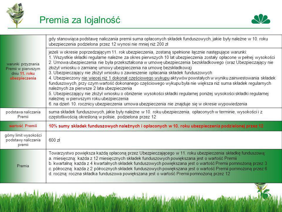 Data stworzenia prezentacji Premia za lojalność warunki przyznania Premii w pierwszym dniu 11. roku ubezpieczenia gdy stanowiąca podstawę naliczania p