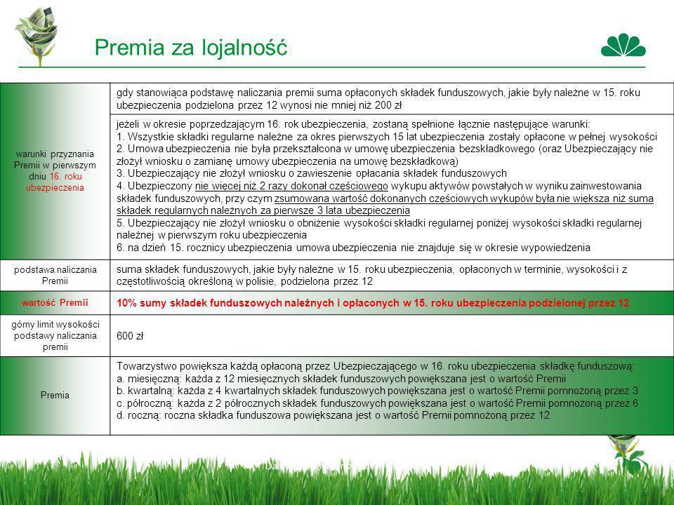 Data stworzenia prezentacji Premia za lojalność warunki przyznania Premii w pierwszym dniu 16. roku ubezpieczenia gdy stanowiąca podstawę naliczania p