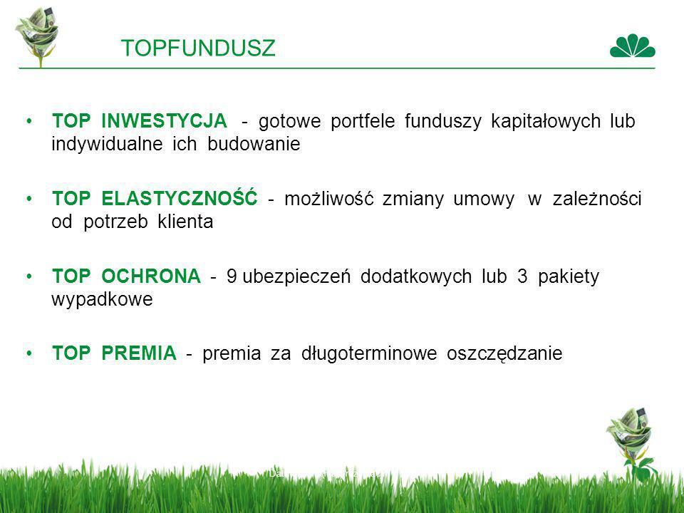Data stworzenia prezentacji TOPFUNDUSZ TOP INWESTYCJA - gotowe portfele funduszy kapitałowych lub indywidualne ich budowanie TOP ELASTYCZNOŚĆ - możliw