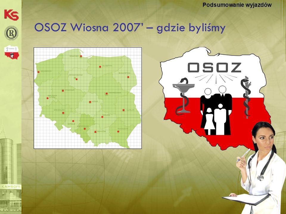 KS-MEDIS 20074 Trochę liczb : Podsumowanie wyjazdów - Prawie 2500 uczestników