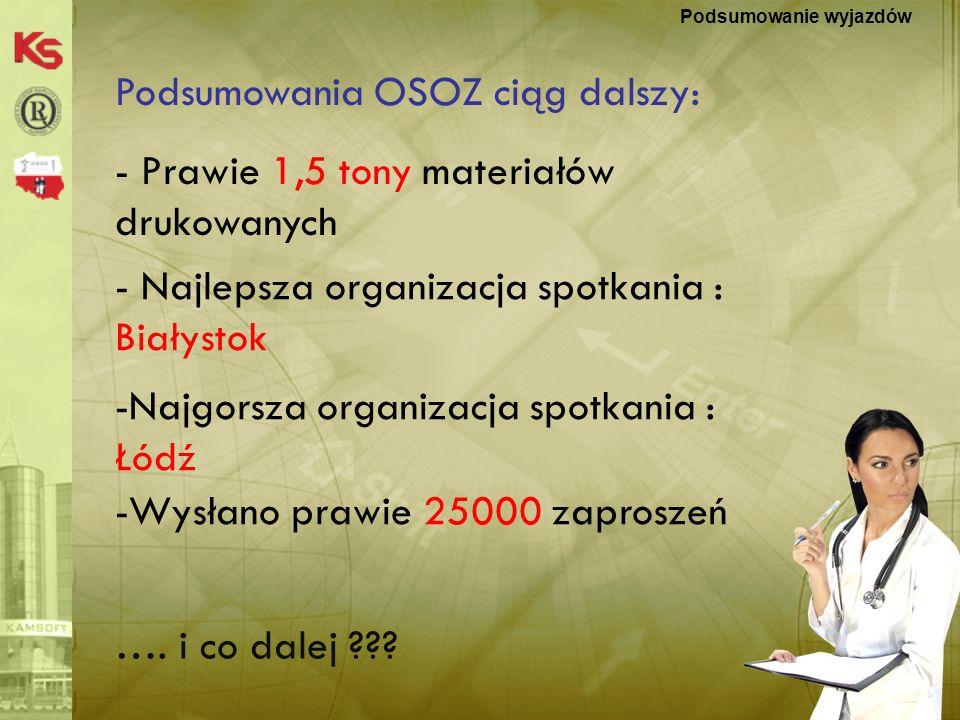 KS-MEDIS 20077 No właśnie….co dalej.