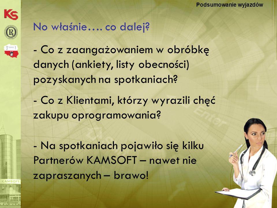 KS-MEDIS 20078 No właśnie….co dalej.