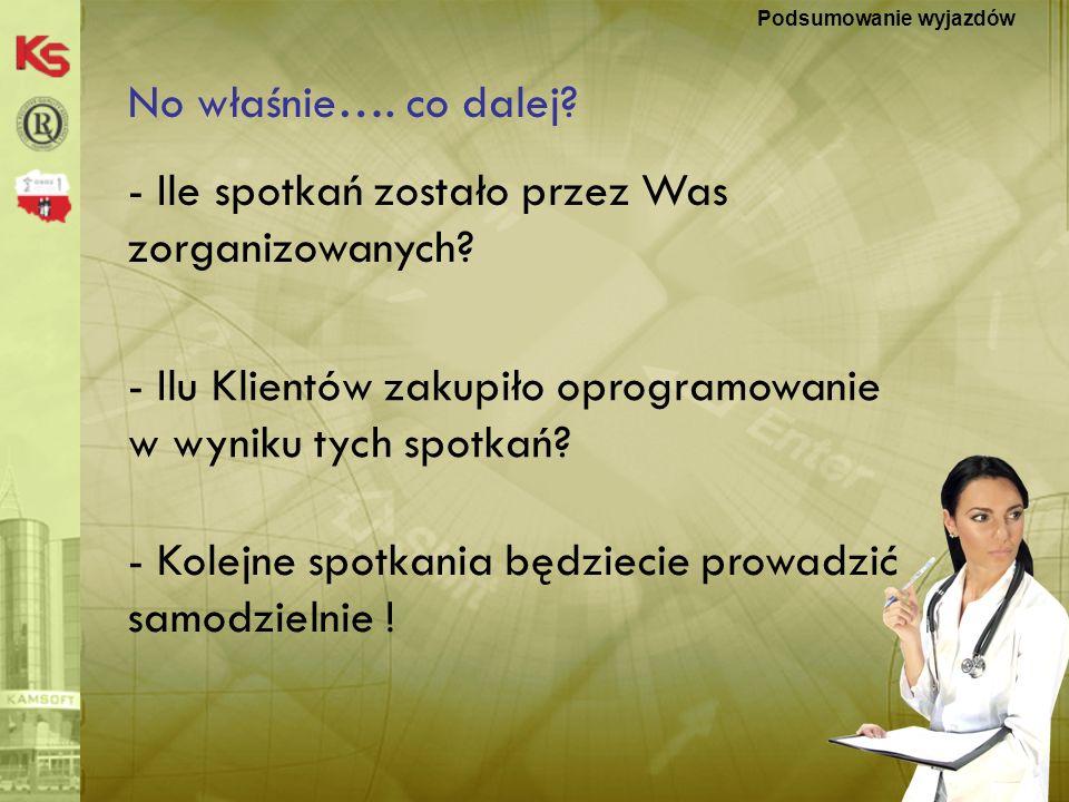 KS-MEDIS 20079 Jak reaguje rynek a jak NFZ Otwarte formaty a sprawa POLSKA - NFZ, czyli każdy oddział to osobna jednostka.