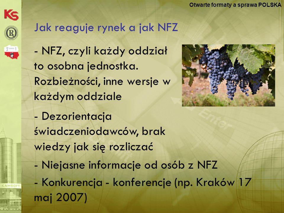 KS-MEDIS 20079 Jak reaguje rynek a jak NFZ Otwarte formaty a sprawa POLSKA - NFZ, czyli każdy oddział to osobna jednostka. Rozbieżności, inne wersje w