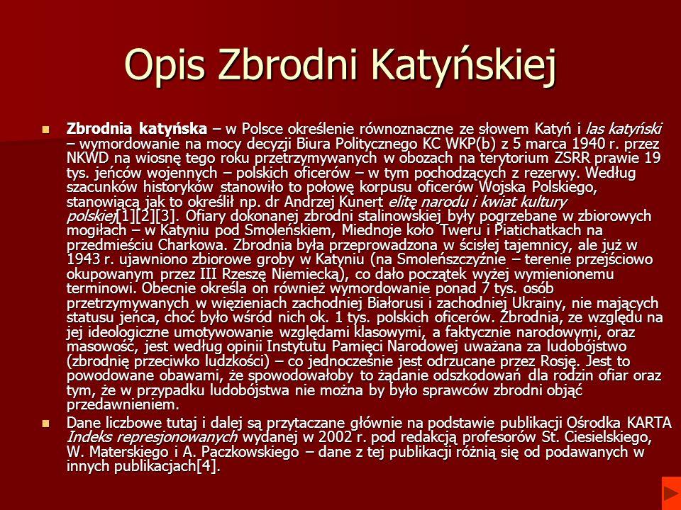 Opis Zbrodni Katyńskiej Zbrodnia katyńska – w Polsce określenie równoznaczne ze słowem Katyń i las katyński – wymordowanie na mocy decyzji Biura Polit
