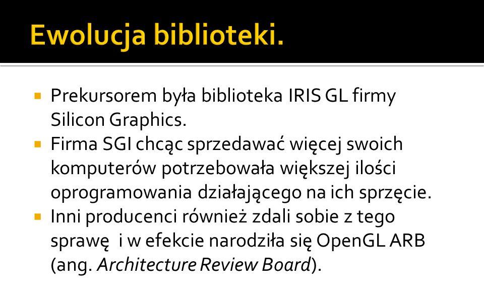 Prekursorem była biblioteka IRIS GL firmy Silicon Graphics.