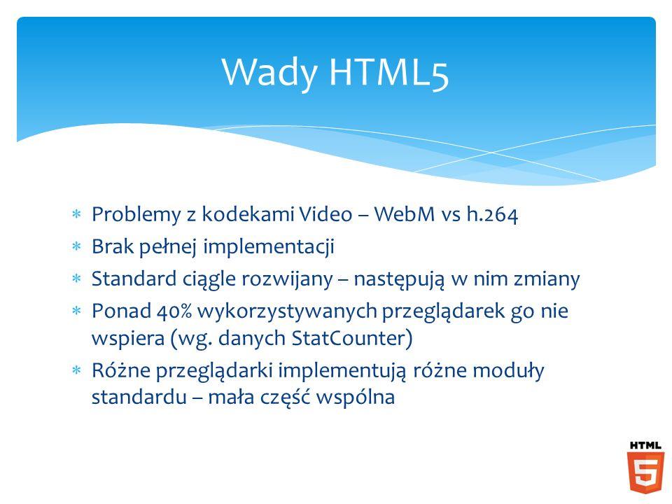 Problemy z kodekami Video – WebM vs h.264 Brak pełnej implementacji Standard ciągle rozwijany – następują w nim zmiany Ponad 40% wykorzystywanych przeglądarek go nie wspiera (wg.