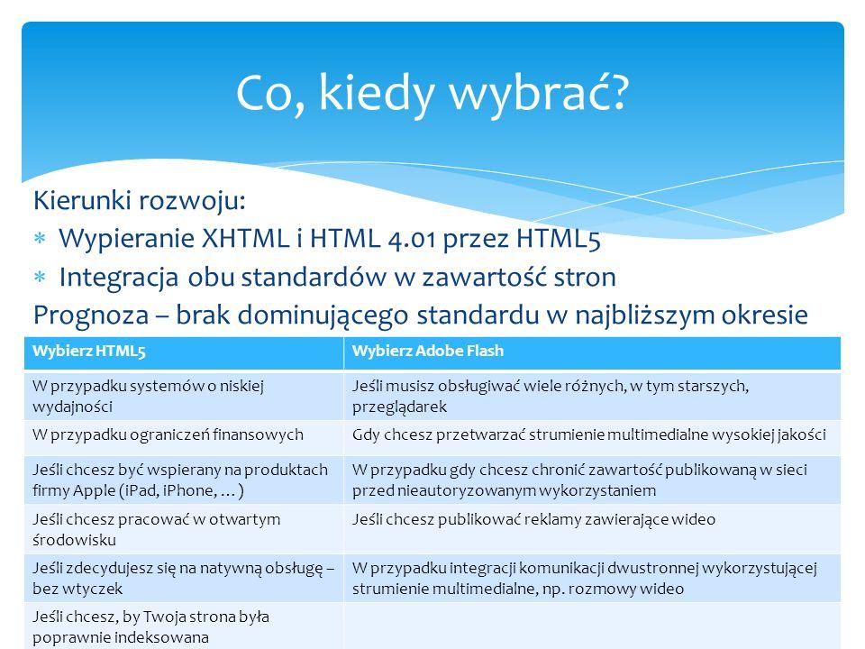 Co, kiedy wybrać? Wybierz HTML5Wybierz Adobe Flash W przypadku systemów o niskiej wydajności Jeśli musisz obsługiwać wiele różnych, w tym starszych, p