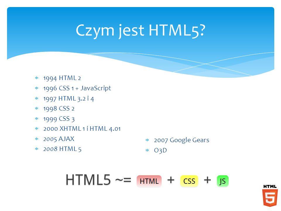 1994 HTML 2 1996 CSS 1 + JavaScript 1997 HTML 3.2 i 4 1998 CSS 2 1999 CSS 3 2000 XHTML 1 i HTML 4.01 2005 AJAX 2008 HTML 5 Czym jest HTML5? 2007 Googl