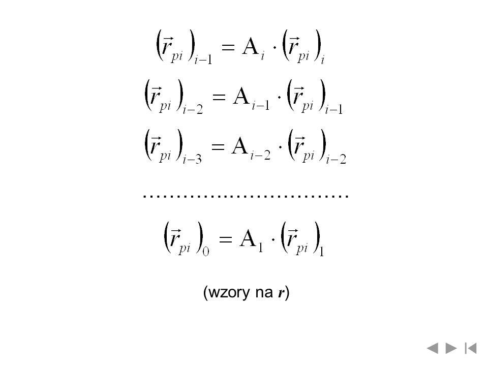 ………….……………… (wzory na r )