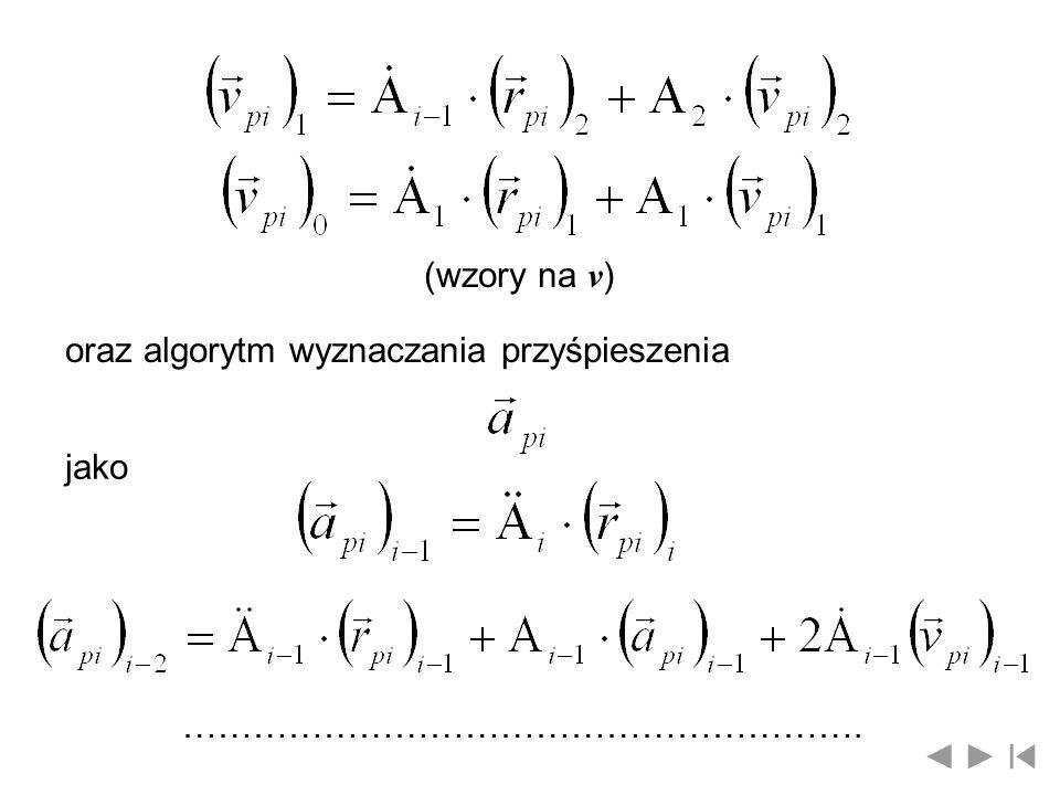 (wzory na v ) oraz algorytm wyznaczania przyśpieszenia jako ………………………………………………….