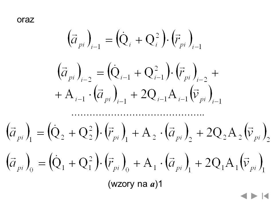 oraz …………………………………….. (wzory na a )1