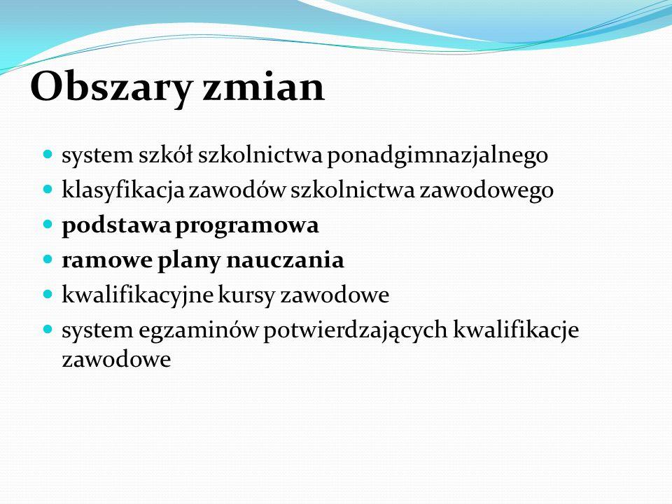 Obszary zmian system szkół szkolnictwa ponadgimnazjalnego klasyfikacja zawodów szkolnictwa zawodowego podstawa programowa ramowe plany nauczania kwali