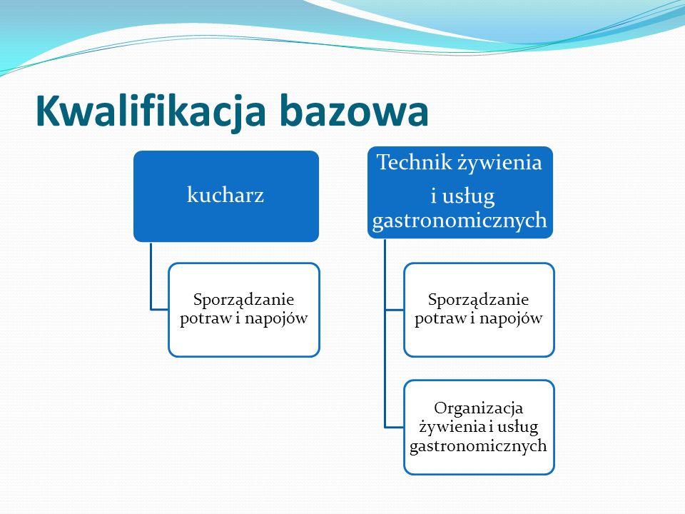 Kwalifikacja bazowa kucharz Sporządzanie potraw i napojów Technik żywienia i usług gastronomicznych Sporządzanie potraw i napojów Organizacja żywienia