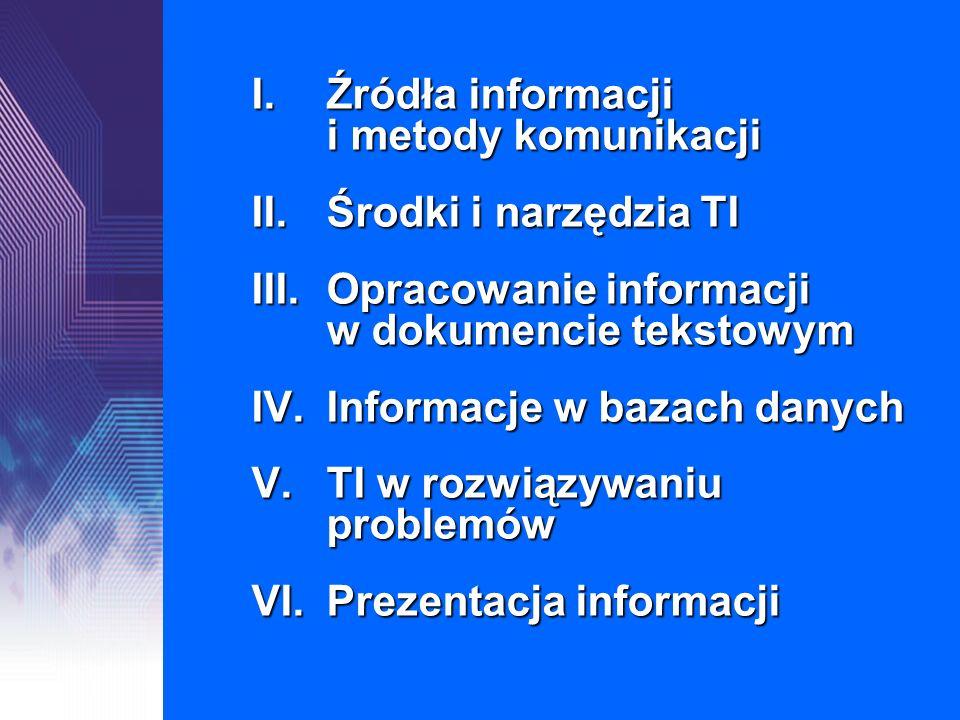 I.Źródła informacji i metody komunikacji II.Środki i narzędzia TI III.Opracowanie informacji w dokumencie tekstowym IV.Informacje w bazach danych V.TI