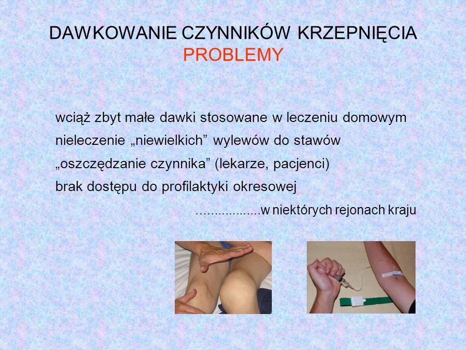 DAWKOWANIE CZYNNIKÓW KRZEPNIĘCIA PROBLEMY wciąż zbyt małe dawki stosowane w leczeniu domowym nieleczenie niewielkich wylewów do stawów oszczędzanie czynnika (lekarze, pacjenci) brak dostępu do profilaktyki okresowej..................w niektórych rejonach kraju