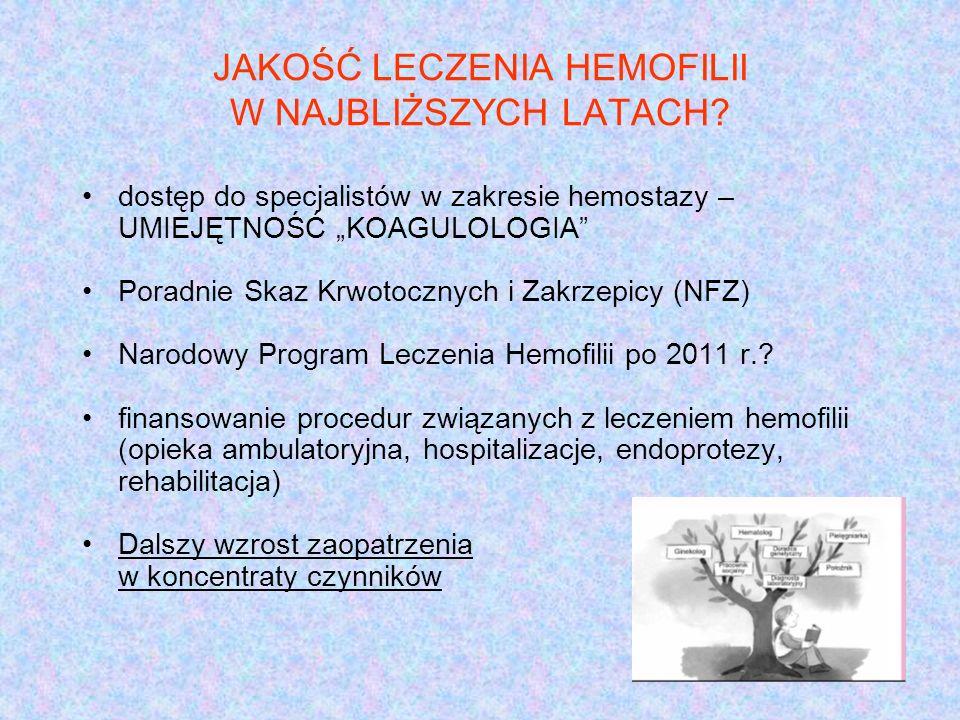 JAKOŚĆ LECZENIA HEMOFILII W NAJBLIŻSZYCH LATACH.