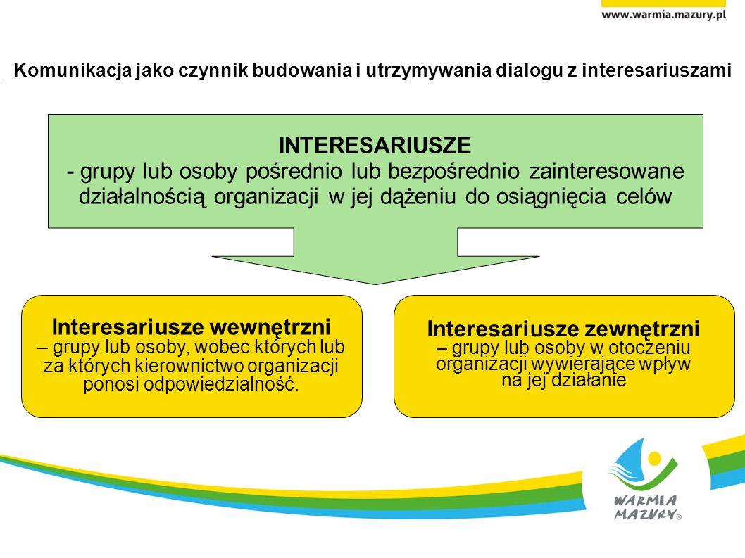 Komunikacja jako czynnik budowania i utrzymywania dialogu z interesariuszami INTERESARIUSZE - grupy lub osoby pośrednio lub bezpośrednio zainteresowane działalnością organizacji w jej dążeniu do osiągnięcia celów Interesariusze wewnętrzni – grupy lub osoby, wobec których lub za których kierownictwo organizacji ponosi odpowiedzialność.
