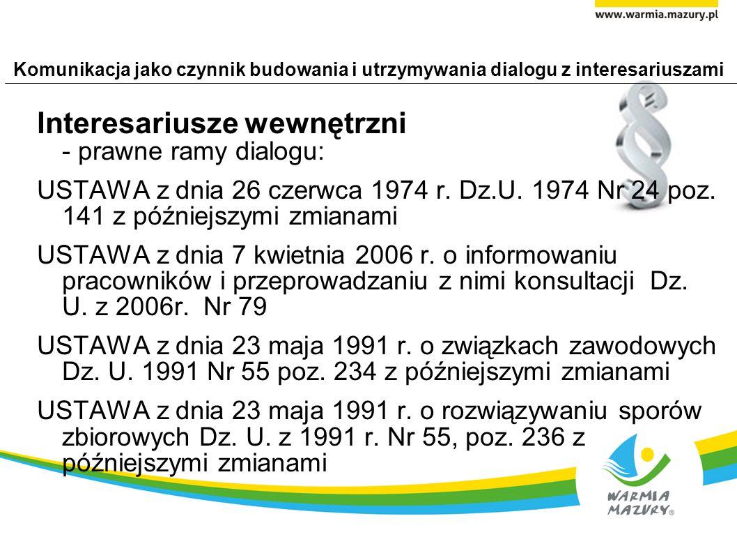 Komunikacja jako czynnik budowania i utrzymywania dialogu z interesariuszami Interesariusze zewnętrzni - prawne ramy dialogu: USTAWA z dnia 2 marca 2000 r.