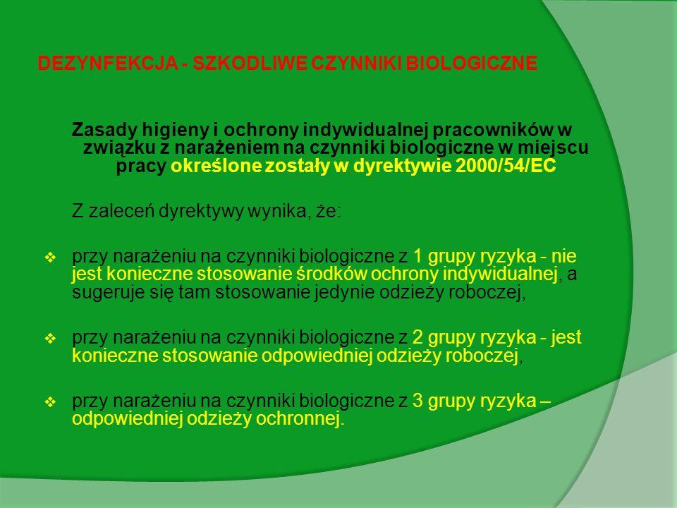 DEZYNFEKCJA Rodzaje dezynfekcji i sposoby jej wykonywania 1.