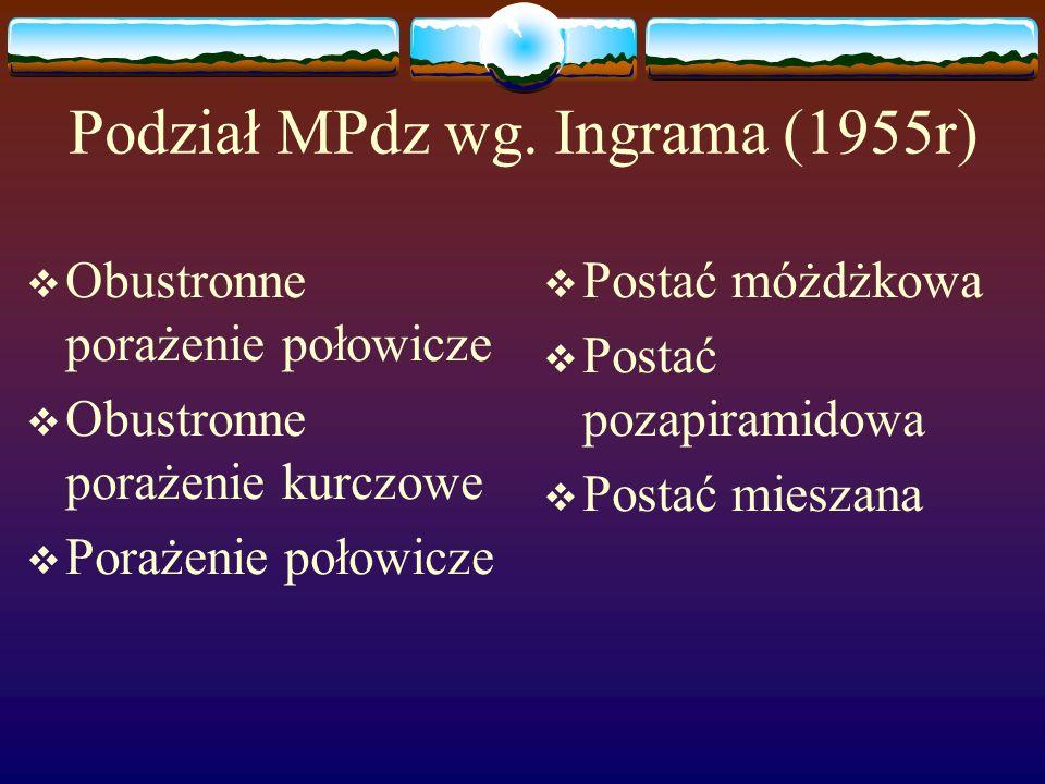 Podział MPdz wg. Ingrama (1955r) Obustronne porażenie połowicze Obustronne porażenie kurczowe Porażenie połowicze Postać móżdżkowa Postać pozapiramido