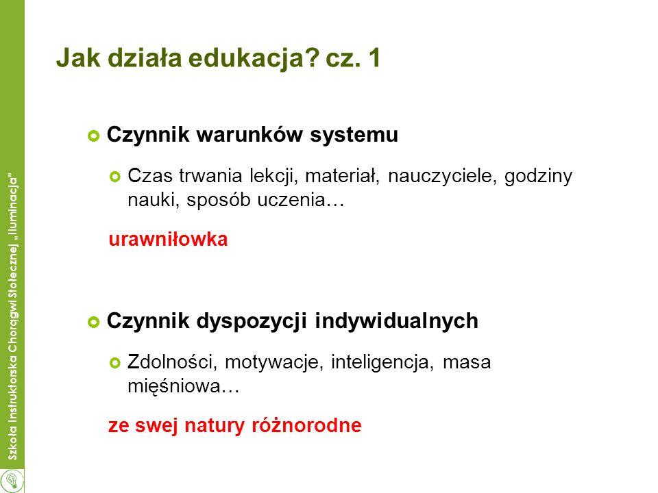 Szkoła Instruktorska Chorągwi Stołecznej Iluminacja Jak działa edukacja? cz. 1 Czynnik warunków systemu Czas trwania lekcji, materiał, nauczyciele, go
