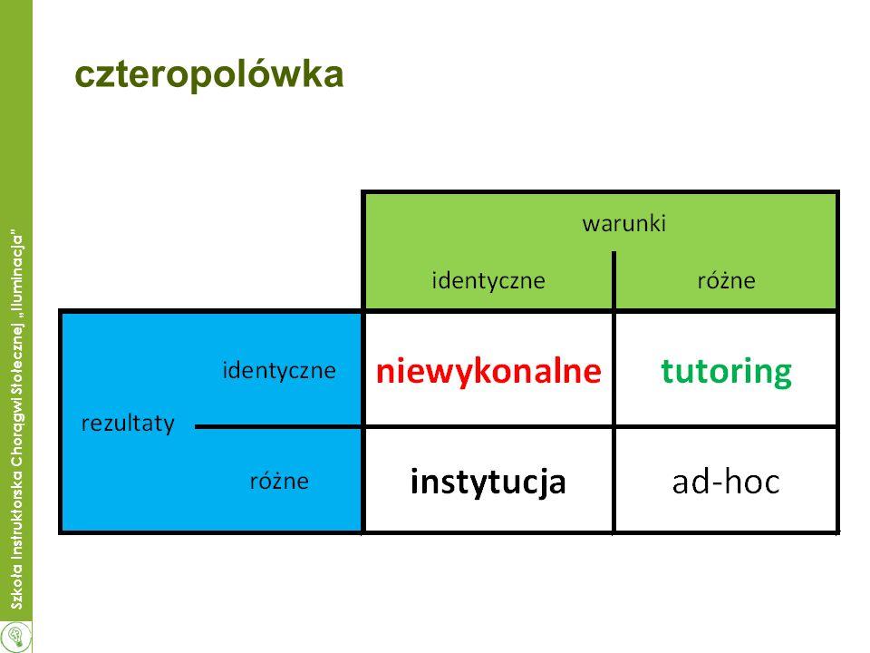Szkoła Instruktorska Chorągwi Stołecznej Iluminacja czteropolówka