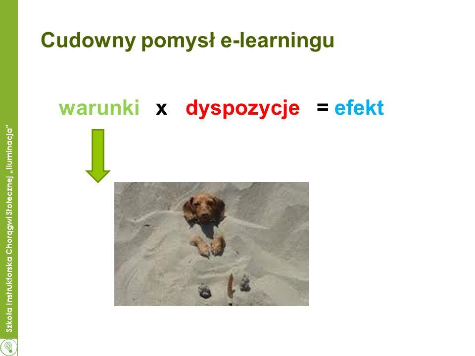 Szkoła Instruktorska Chorągwi Stołecznej Iluminacja Cudowny pomysł e-learningu warunki x dyspozycje = efekt