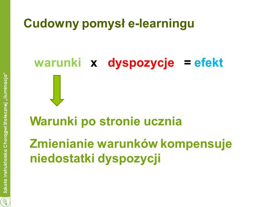 Szkoła Instruktorska Chorągwi Stołecznej Iluminacja Cudowny pomysł e-learningu warunki x dyspozycje = efekt Warunki po stronie ucznia Zmienianie warun