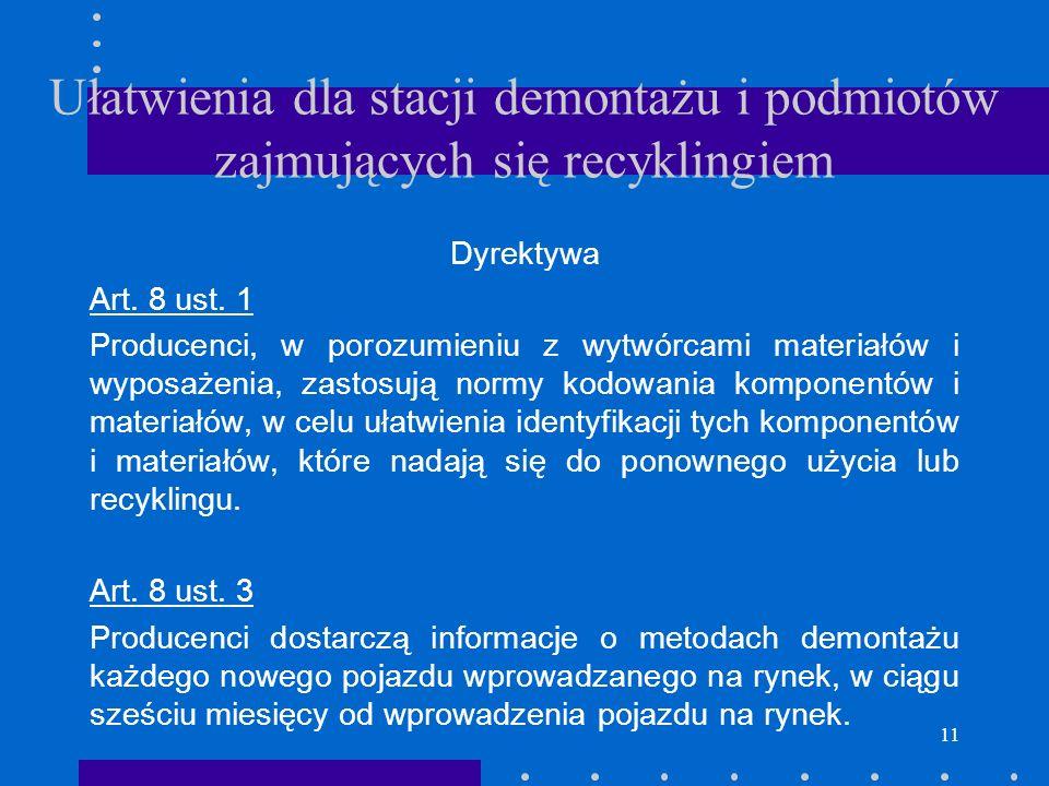11 Ułatwienia dla stacji demontażu i podmiotów zajmujących się recyklingiem Dyrektywa Art. 8 ust. 1 Producenci, w porozumieniu z wytwórcami materiałów