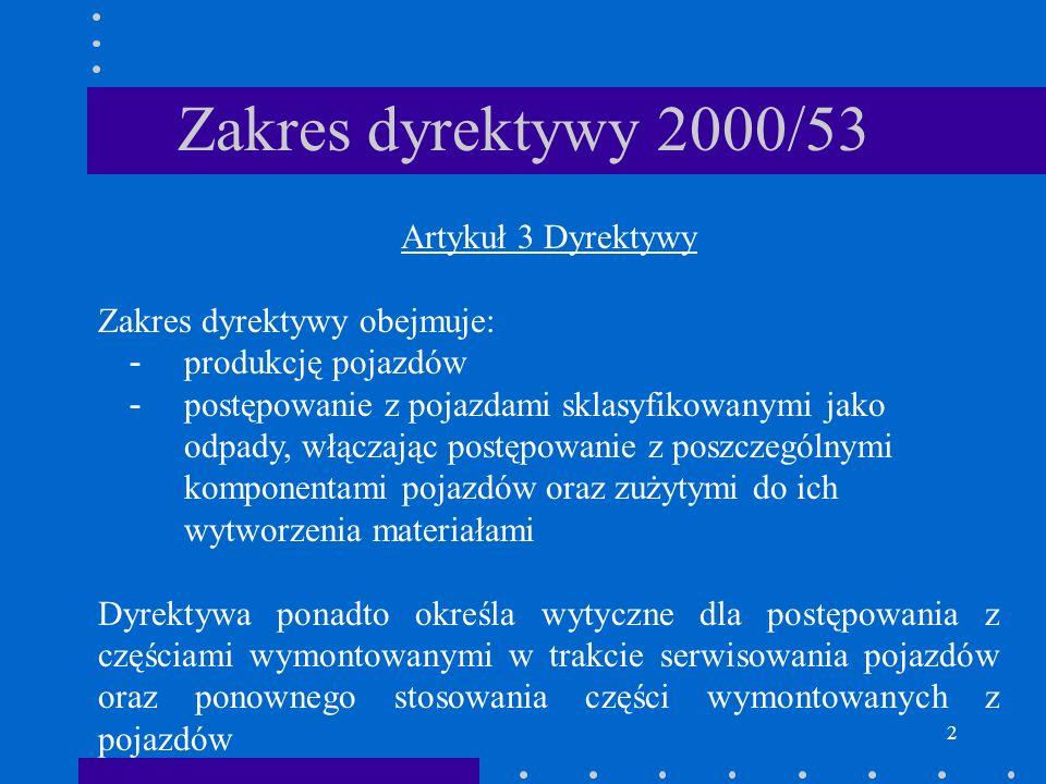 2 Zakres dyrektywy 2000/53 Artykuł 3 Dyrektywy Zakres dyrektywy obejmuje: - produkcję pojazdów - postępowanie z pojazdami sklasyfikowanymi jako odpady