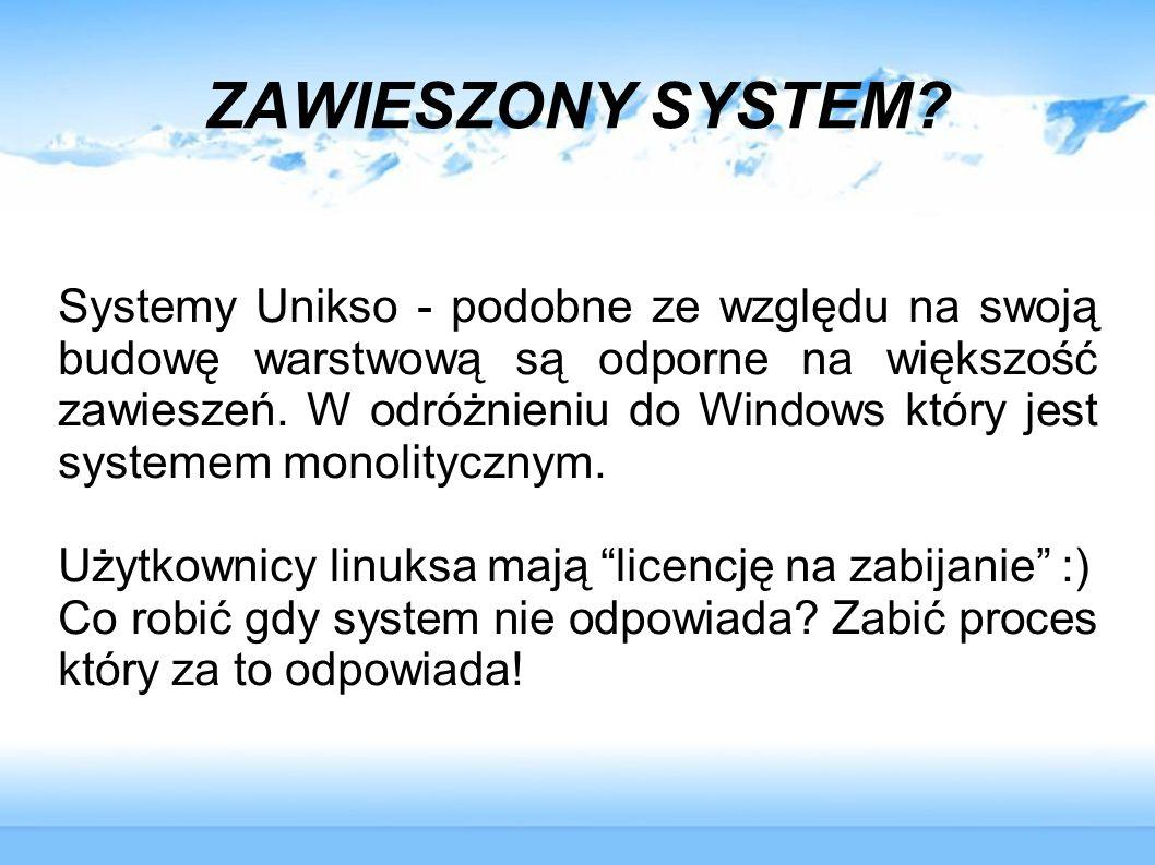 ZAWIESZONY SYSTEM.