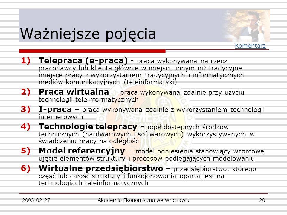 2003-02-27Akademia Ekonomiczna we Wrocławiu20 Ważniejsze pojęcia 1)Telepraca (e-praca) - praca wykonywana na rzecz pracodawcy lub klienta głównie w mi