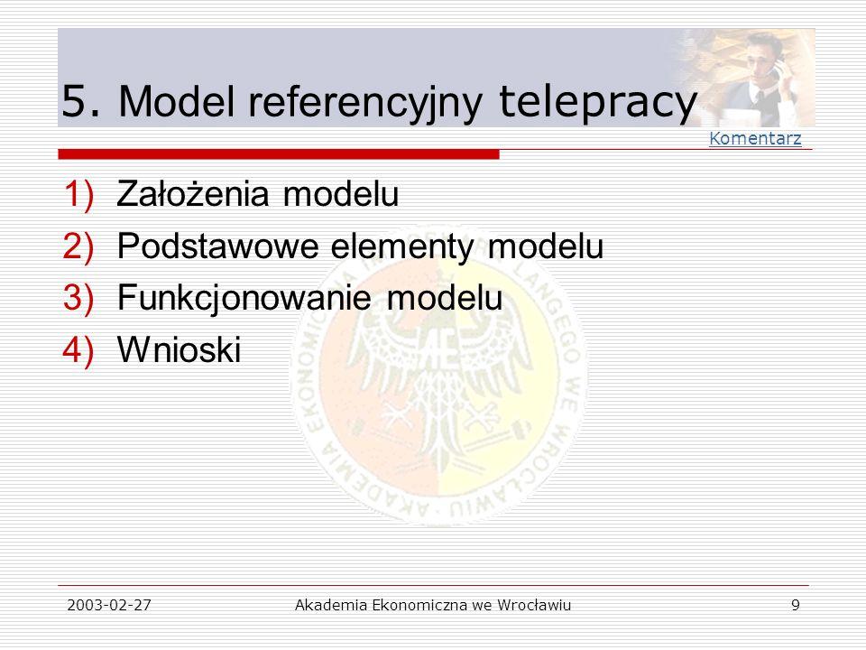 2003-02-27Akademia Ekonomiczna we Wrocławiu20 Ważniejsze pojęcia 1)Telepraca (e-praca) - praca wykonywana na rzecz pracodawcy lub klienta głównie w miejscu innym niż tradycyjne miejsce pracy z wykorzystaniem tradycyjnych i informatycznych mediów komunikacyjnych (teleinformatyki) 2)Praca wirtualna – praca wykonywana zdalnie przy użyciu technologii teleinformatycznych 3)I-praca – praca wykonywana zdalnie z wykorzystaniem technologii internetowych 4)Technologie telepracy – ogół dostępnych środków technicznych (hardwarowych i softwarowych) wykorzystywanych w świadczeniu pracy na odległość 5)Model referencyjny – model odniesienia stanowiący wzorcowe ujęcie elementów struktury i procesów podlegających modelowaniu 6)Wirtualne przedsiębiorstwo – przedsiębiorstwo, którego część lub całość struktury i funkcjonowania oparta jest na technologiach teleinformatycznych Komentarz