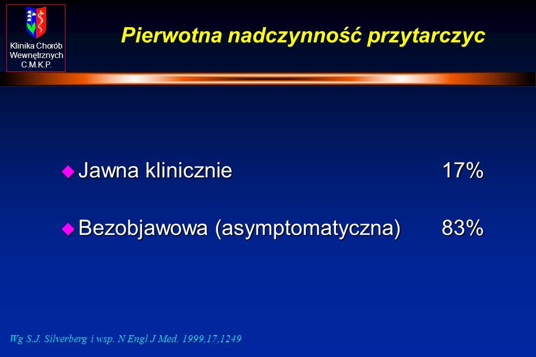 Klinika Chorób Wewnętrznych C.M.K.P. u Jawna klinicznie17% u Bezobjawowa (asymptomatyczna)83% Pierwotna nadczynność przytarczyc Wg S.J. Silverberg i w