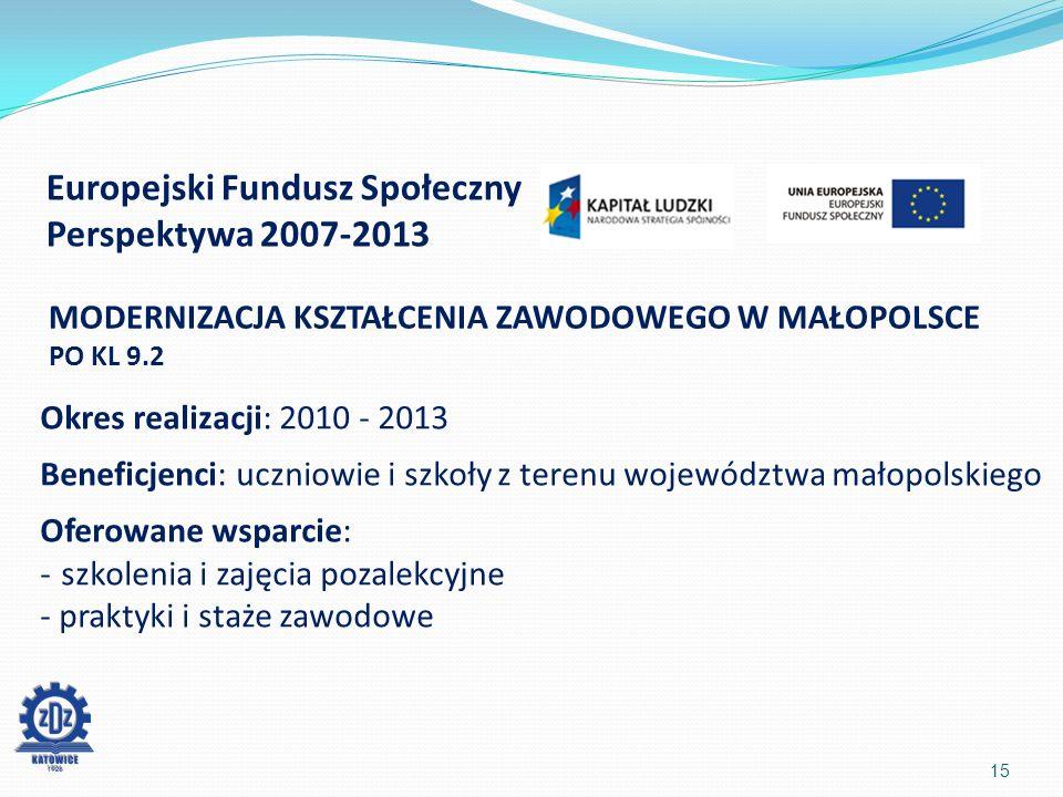 Europejski Fundusz Społeczny Perspektywa 2007-2013 15 MODERNIZACJA KSZTAŁCENIA ZAWODOWEGO W MAŁOPOLSCE PO KL 9.2 Okres realizacji: 2010 - 2013 Beneficjenci: uczniowie i szkoły z terenu województwa małopolskiego Oferowane wsparcie: -szkolenia i zajęcia pozalekcyjne - praktyki i staże zawodowe