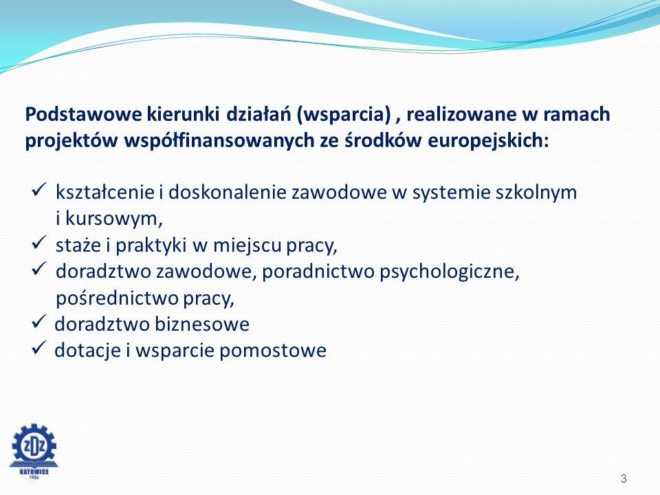Europejski Fundusz Społeczny Perspektywa 2007-2013 14 TWOJE NOWE UMIEJĘTNOŚCI PO KL 8.1.1 Okres realizacji: 2012 - 2013 Beneficjenci: pracujący mieszkańcy powiatów wadowickiego i oświęcimskiego.