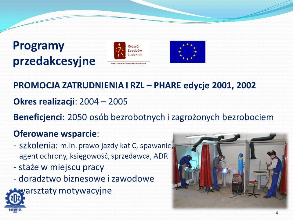 Programy przedakcesyjne 4 PROMOCJA ZATRUDNIENIA I RZL – PHARE edycje 2001, 2002 Okres realizacji: 2004 – 2005 Beneficjenci: 2050 osób bezrobotnych i zagrożonych bezrobociem Oferowane wsparcie: -szkolenia: m.in.