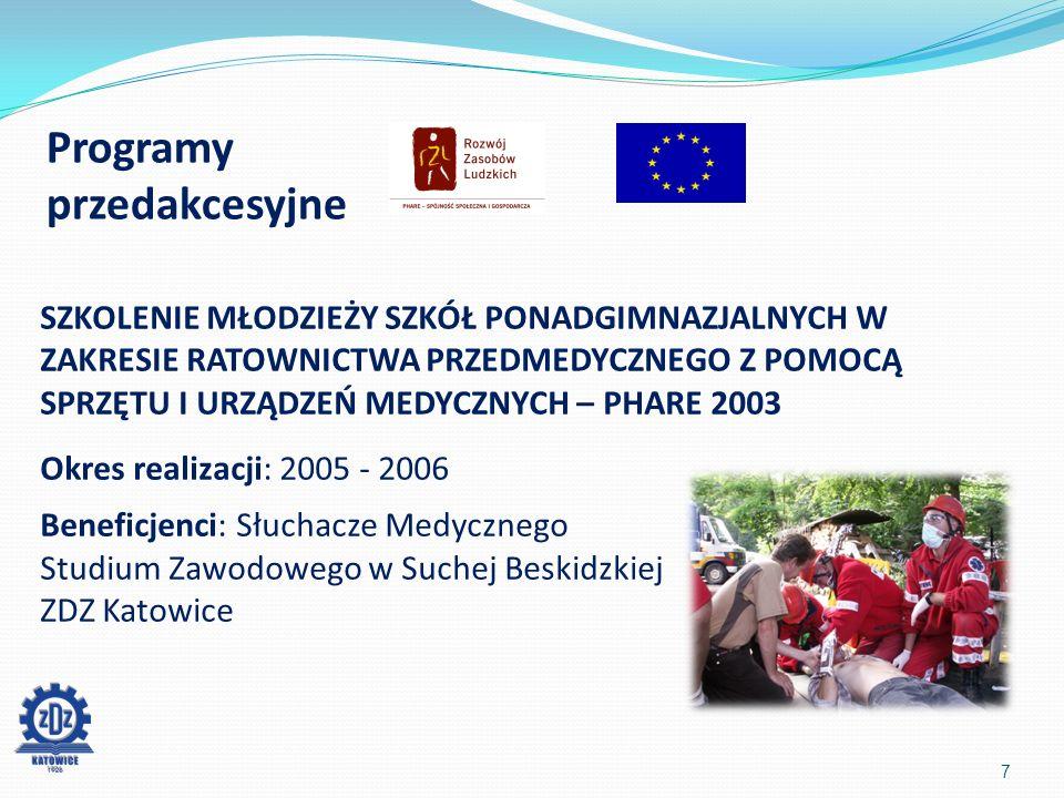 W sumie na terenie Województwa Małopolskiego Zakład Doskonalenia Zawodowego w Katowicach objął wsparciem w ramach swoich projektów blisko 5 tysięcy osób.